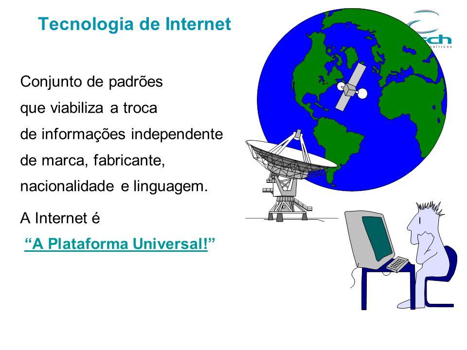Tecnologia de Internet
