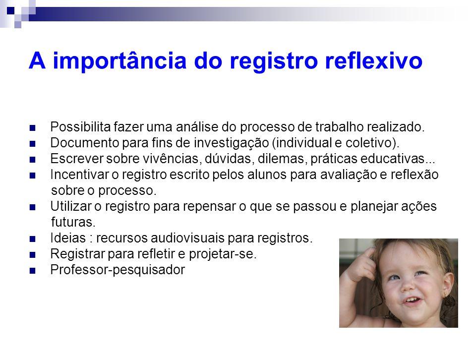 A importância do registro reflexivo