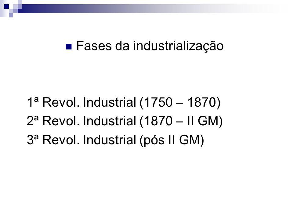 Fases da industrialização