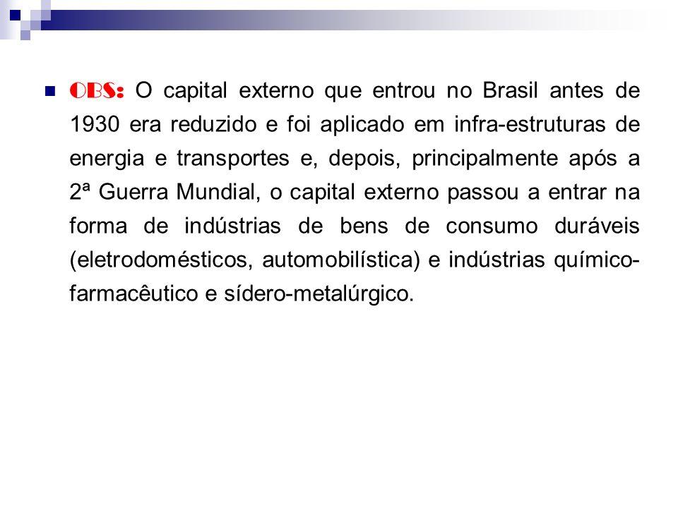 OBS: O capital externo que entrou no Brasil antes de 1930 era reduzido e foi aplicado em infra-estruturas de energia e transportes e, depois, principalmente após a 2ª Guerra Mundial, o capital externo passou a entrar na forma de indústrias de bens de consumo duráveis (eletrodomésticos, automobilística) e indústrias químico-farmacêutico e sídero-metalúrgico.
