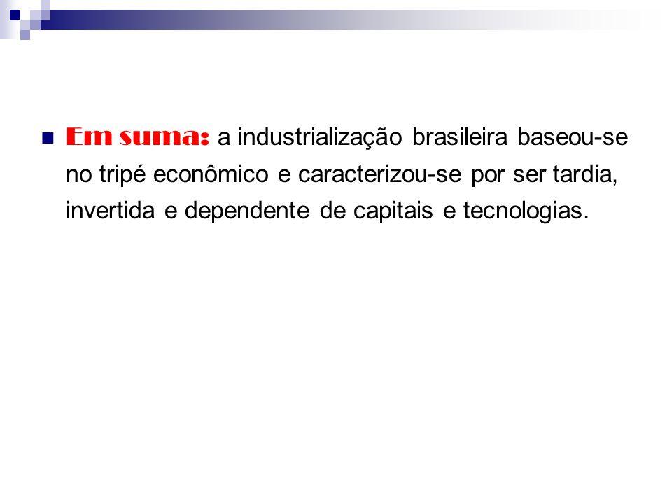Em suma: a industrialização brasileira baseou-se no tripé econômico e caracterizou-se por ser tardia, invertida e dependente de capitais e tecnologias.