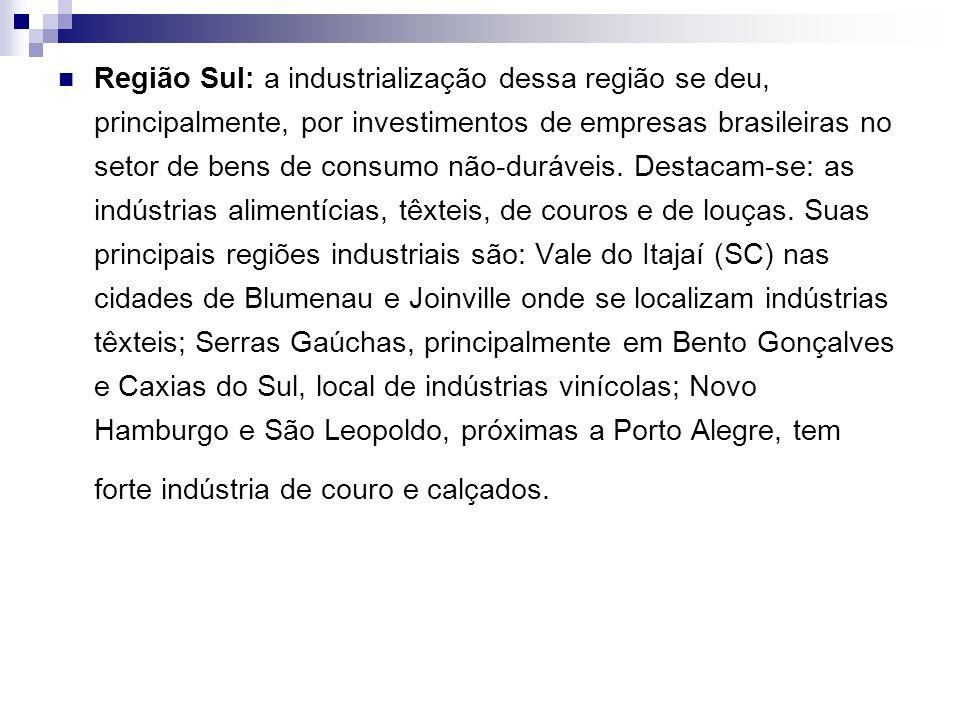 Região Sul: a industrialização dessa região se deu, principalmente, por investimentos de empresas brasileiras no setor de bens de consumo não-duráveis.