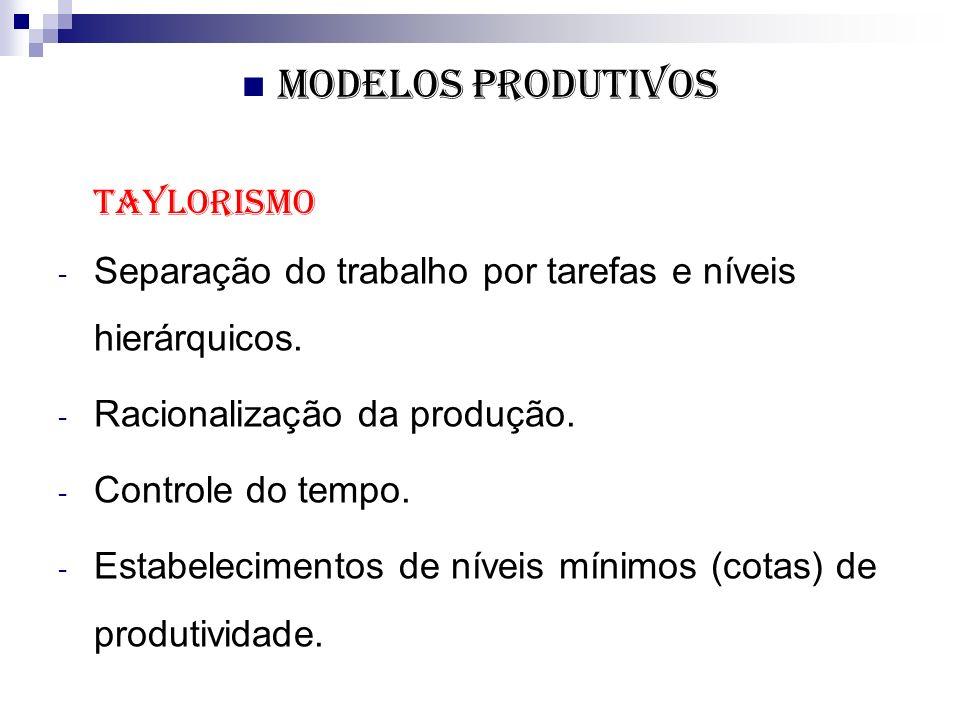 Modelos produtivos Taylorismo