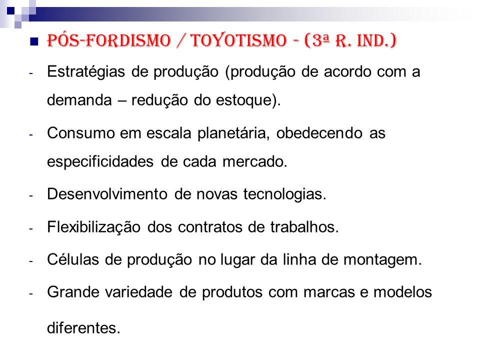 Pós-fordismo / toyotismo - (3ª R. Ind.)