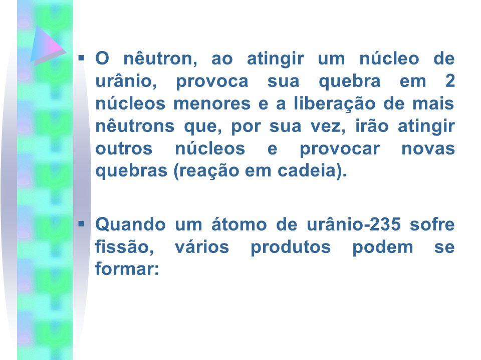 O nêutron, ao atingir um núcleo de urânio, provoca sua quebra em 2 núcleos menores e a liberação de mais nêutrons que, por sua vez, irão atingir outros núcleos e provocar novas quebras (reação em cadeia).