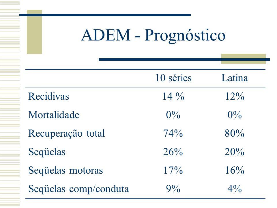 ADEM - Prognóstico 10 séries Latina Recidivas 14 % 12% Mortalidade 0%