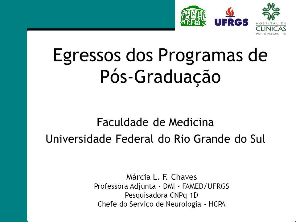Egressos dos Programas de Pós-Graduação