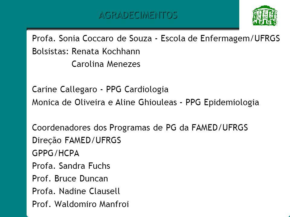 AGRADECIMENTOS Profa. Sonia Coccaro de Souza - Escola de Enfermagem/UFRGS. Bolsistas: Renata Kochhann.