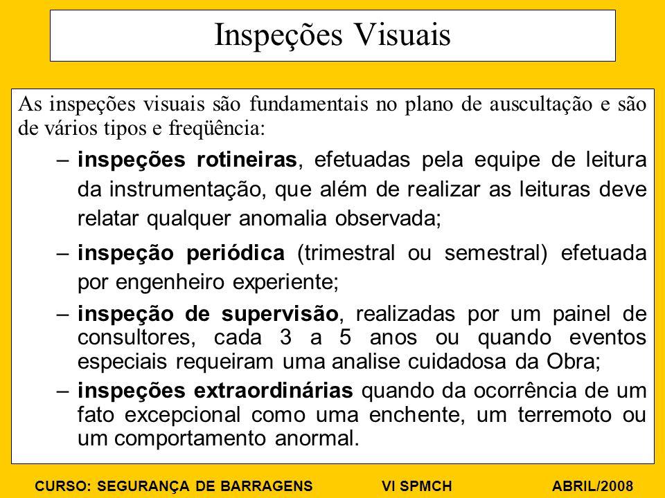 Inspeções Visuais As inspeções visuais são fundamentais no plano de auscultação e são de vários tipos e freqüência: