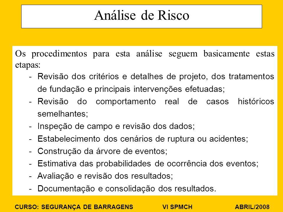 Análise de Risco Os procedimentos para esta análise seguem basicamente estas etapas: