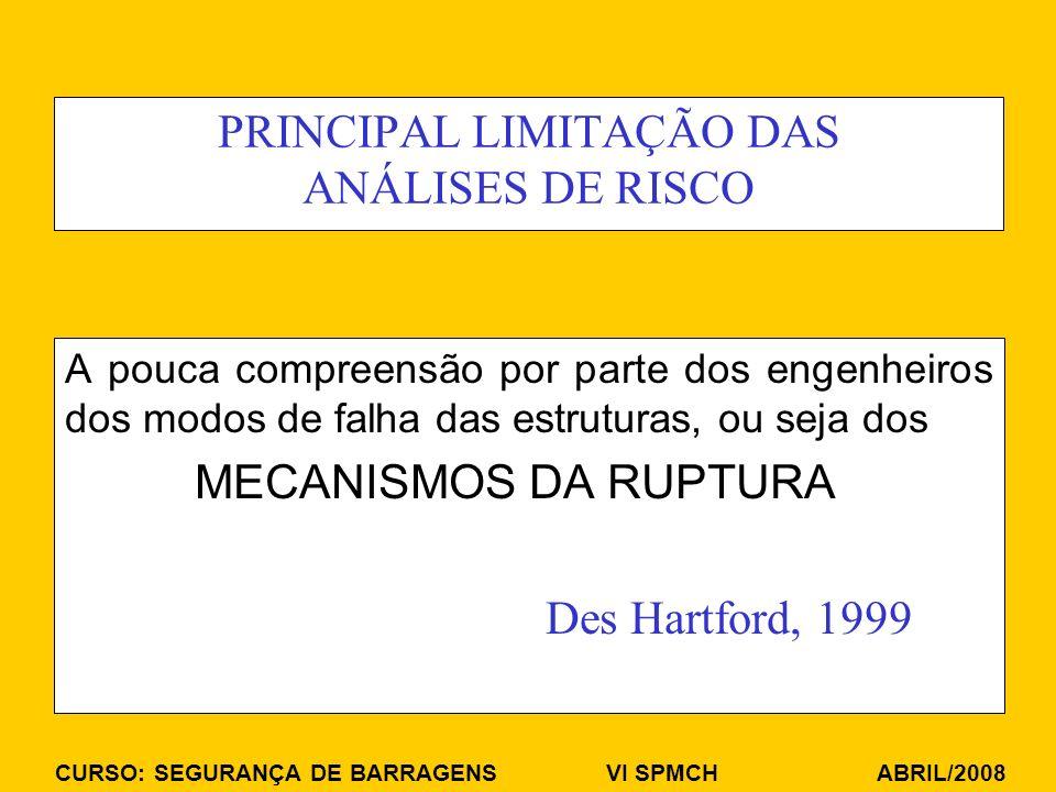 PRINCIPAL LIMITAÇÃO DAS ANÁLISES DE RISCO