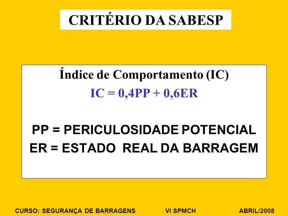 CRITÉRIO DA SABESP Índice de Comportamento (IC) IC = 0,4PP + 0,6ER