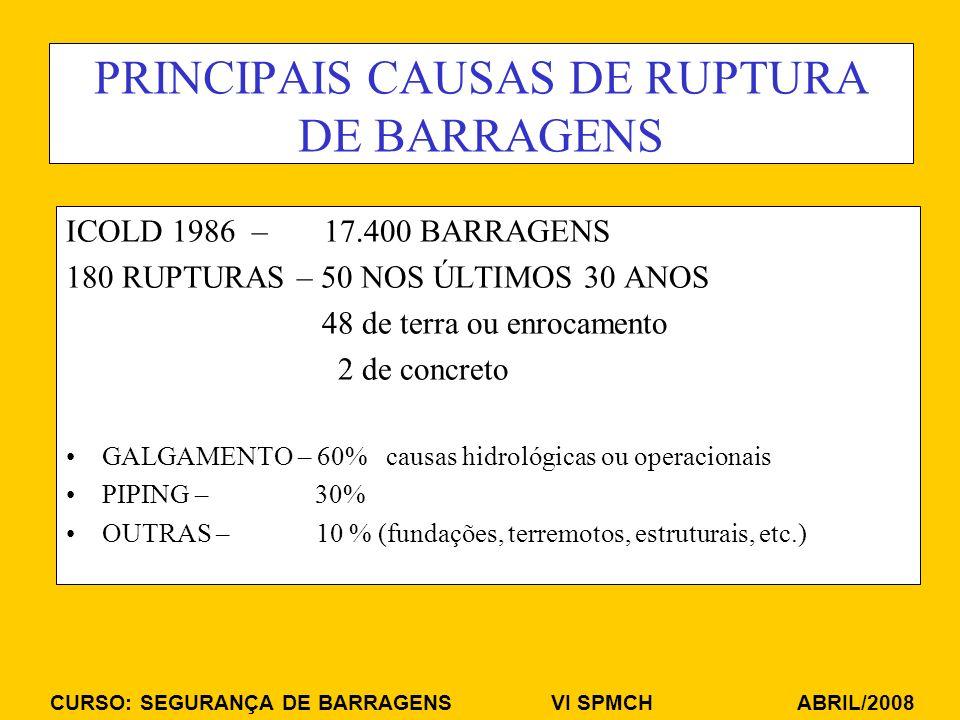 PRINCIPAIS CAUSAS DE RUPTURA DE BARRAGENS