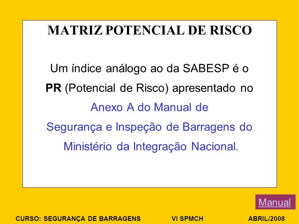 MATRIZ POTENCIAL DE RISCO