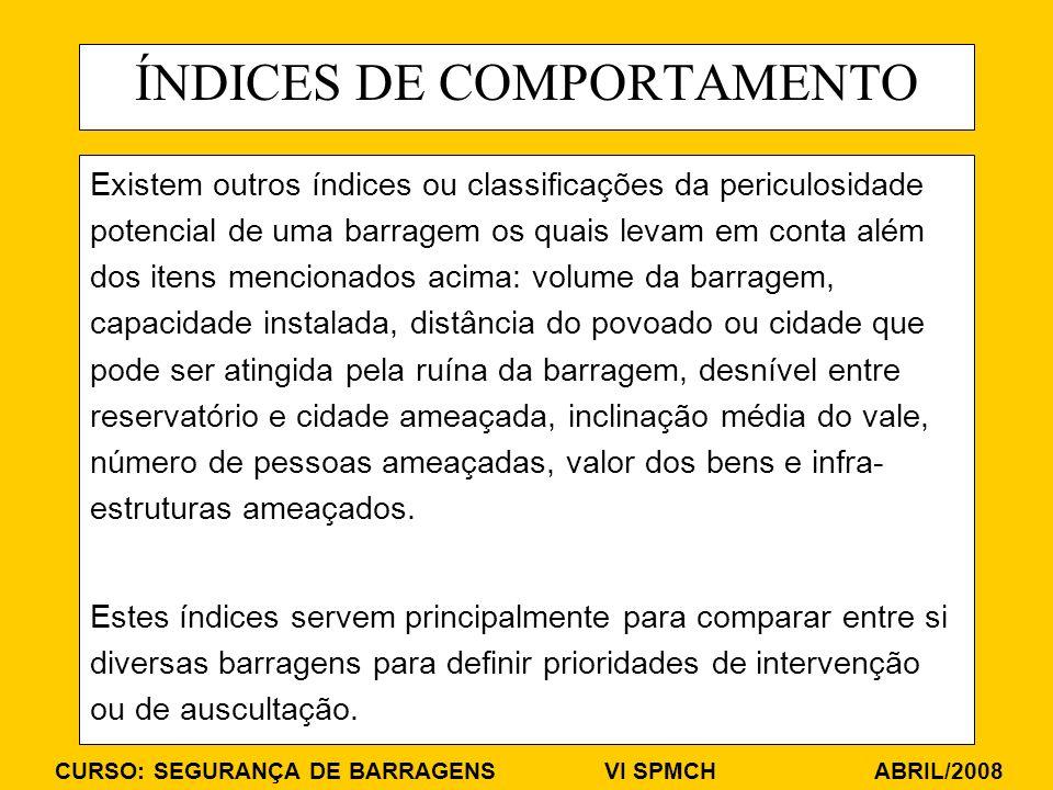 ÍNDICES DE COMPORTAMENTO