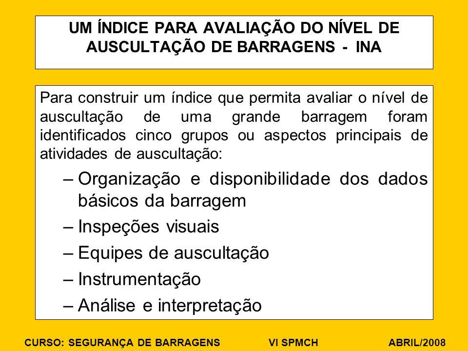 UM ÍNDICE PARA AVALIAÇÃO DO NÍVEL DE AUSCULTAÇÃO DE BARRAGENS - INA