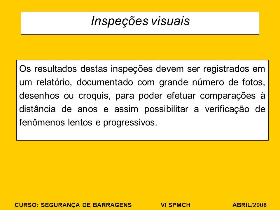 Inspeções visuais
