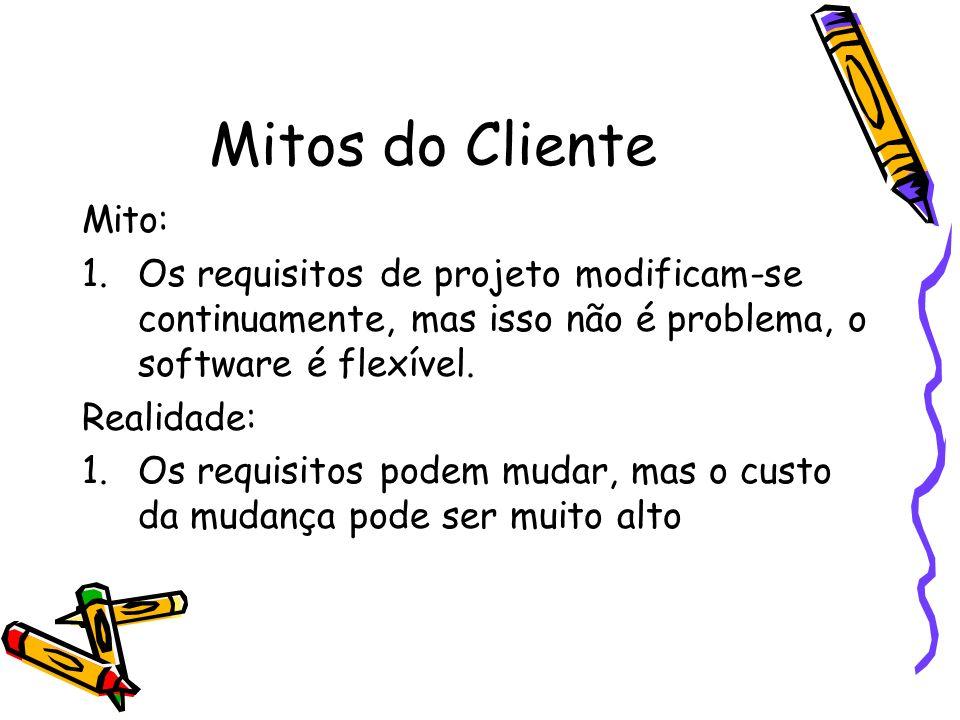 Mitos do Cliente Mito: Os requisitos de projeto modificam-se continuamente, mas isso não é problema, o software é flexível.
