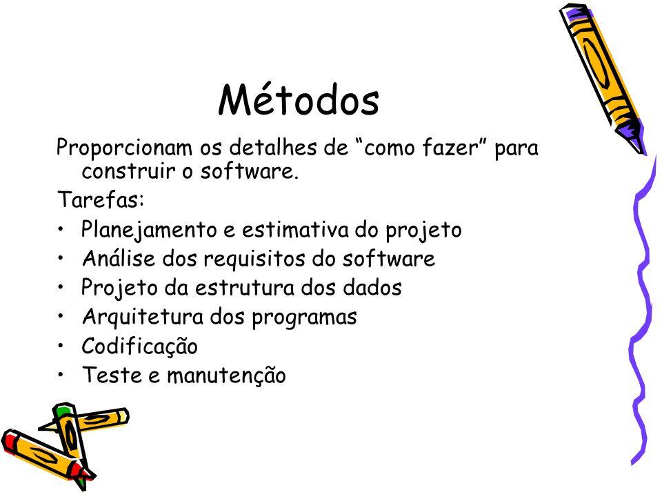 Métodos Proporcionam os detalhes de como fazer para construir o software. Tarefas: Planejamento e estimativa do projeto.