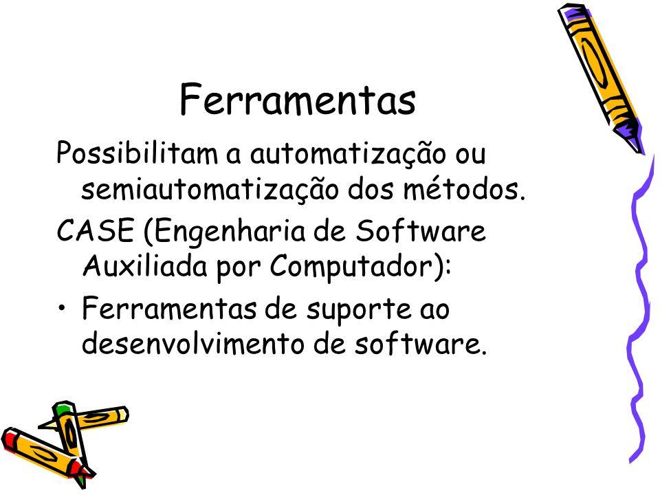 Ferramentas Possibilitam a automatização ou semiautomatização dos métodos. CASE (Engenharia de Software Auxiliada por Computador):