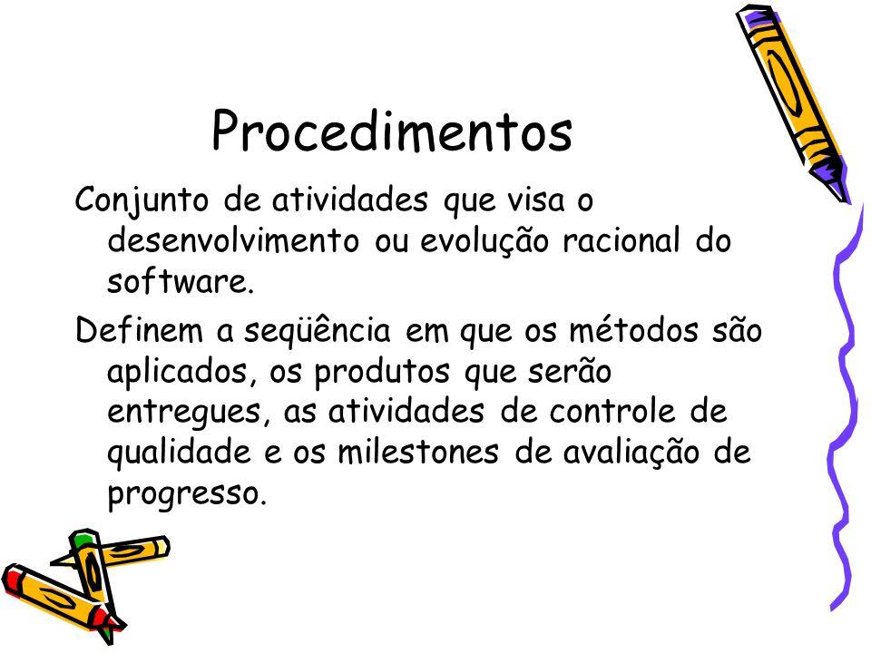 Procedimentos Conjunto de atividades que visa o desenvolvimento ou evolução racional do software.