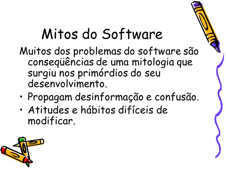 Mitos do Software Muitos dos problemas do software são conseqüências de uma mitologia que surgiu nos primórdios do seu desenvolvimento.