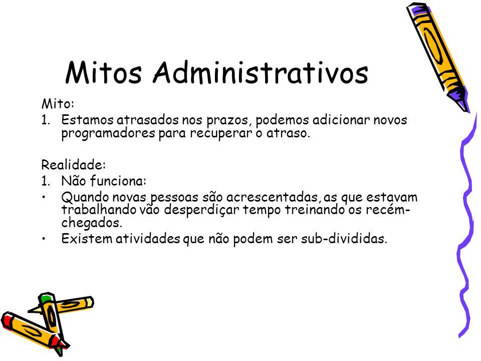 Mitos Administrativos