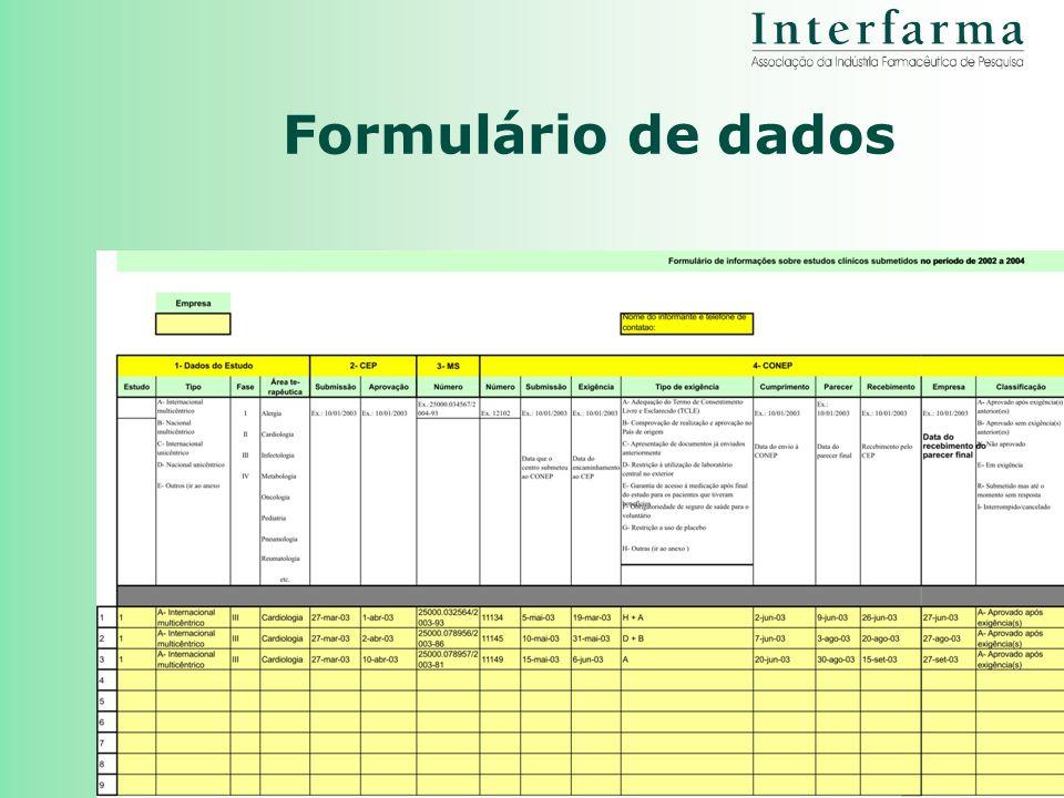 Formulário de dados