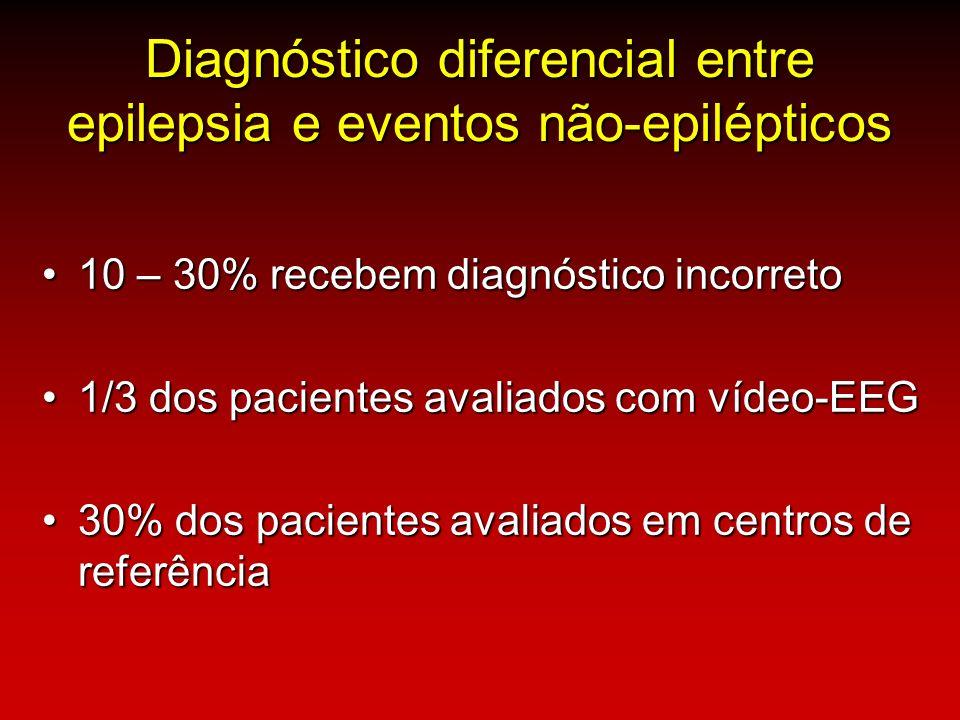 Diagnóstico diferencial entre epilepsia e eventos não-epilépticos