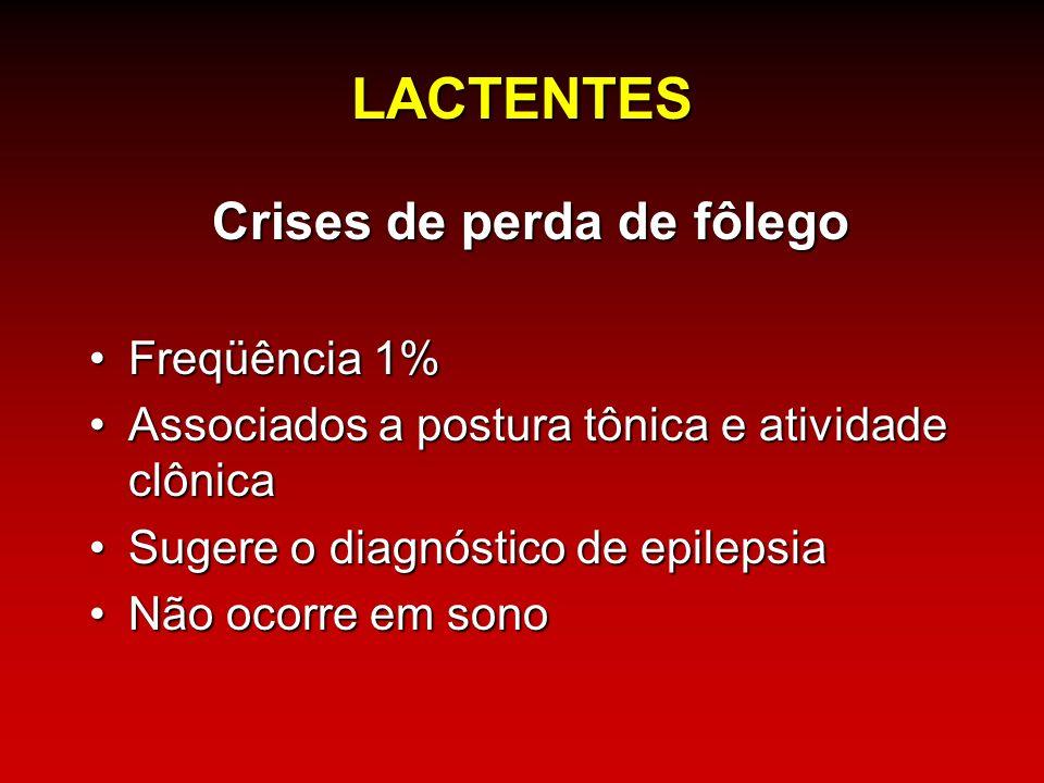 Crises de perda de fôlego