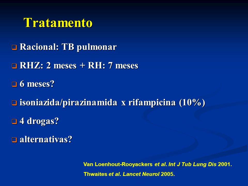 Tratamento Racional: TB pulmonar RHZ: 2 meses + RH: 7 meses 6 meses