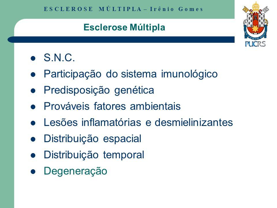 Participação do sistema imunológico Predisposição genética