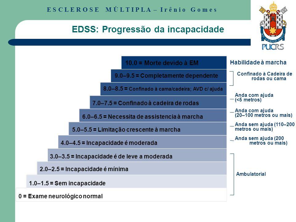 EDSS: Progressão da incapacidade
