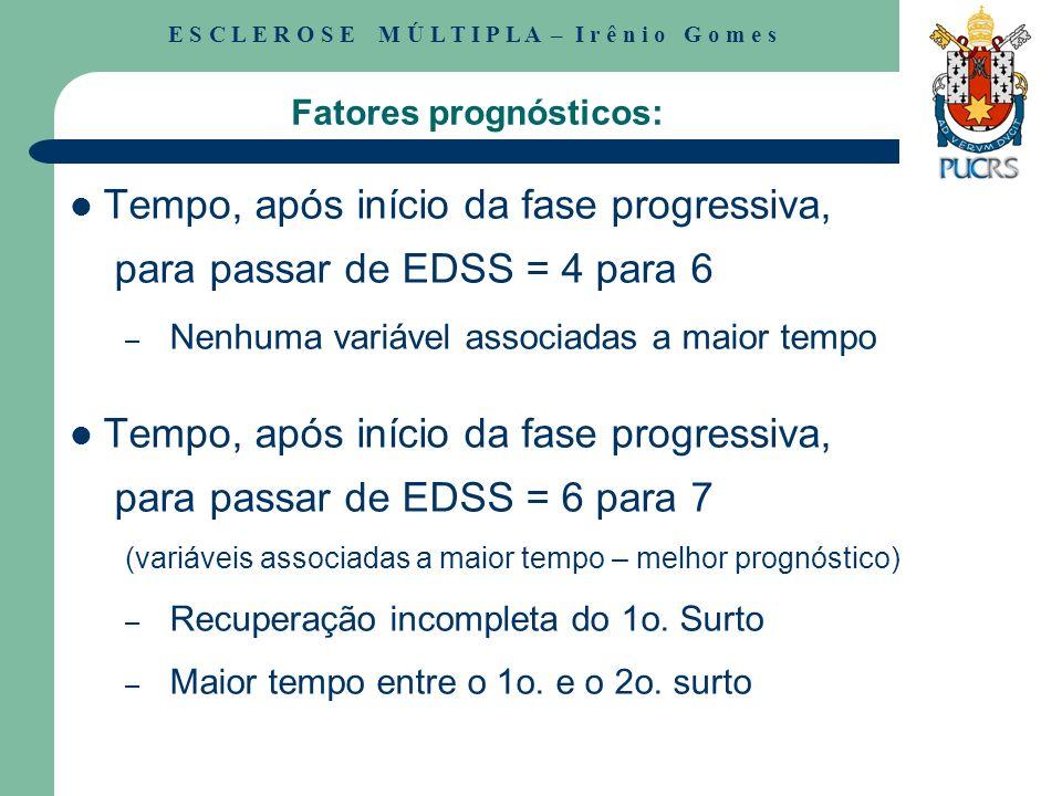 Fatores prognósticos: