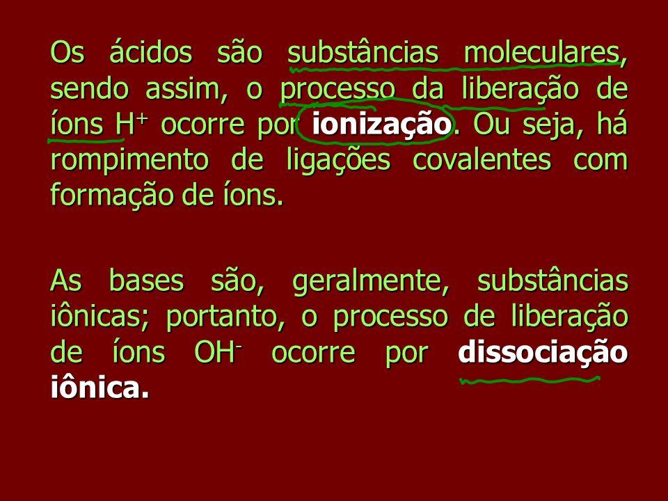 Os ácidos são substâncias moleculares, sendo assim, o processo da liberação de íons H+ ocorre por ionização. Ou seja, há rompimento de ligações covalentes com formação de íons.