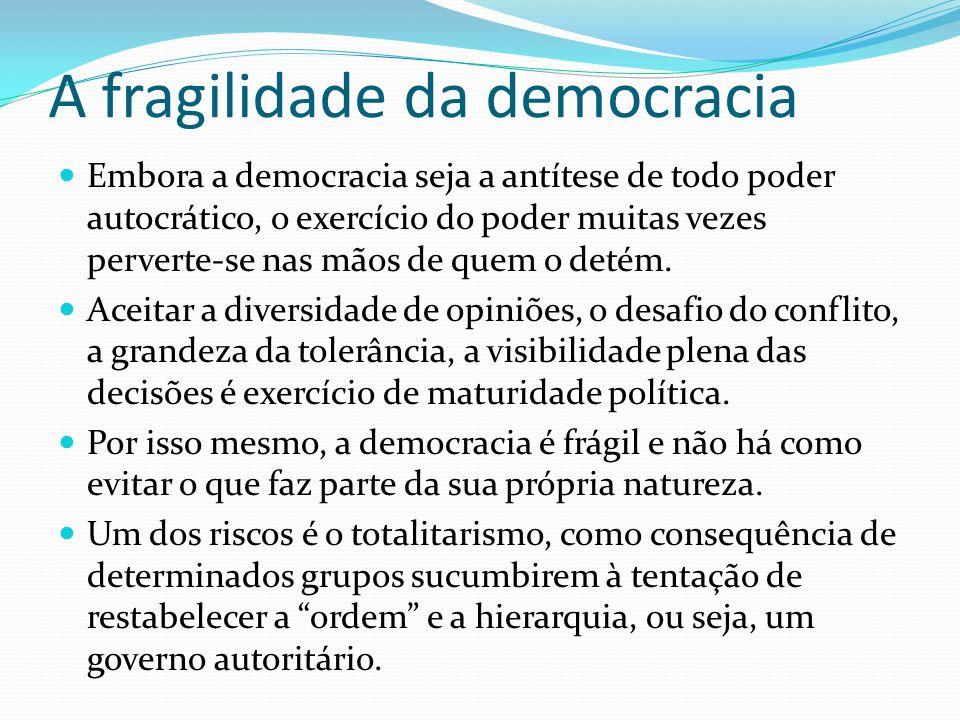 A fragilidade da democracia