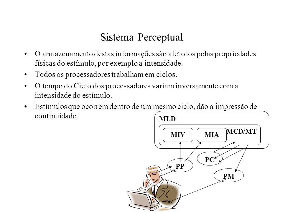 Sistema Perceptual O armazenamento destas informações são afetados pelas propriedades físicas do estímulo, por exemplo a intensidade.