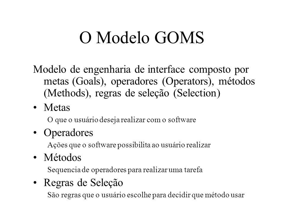 O Modelo GOMS Modelo de engenharia de interface composto por metas (Goals), operadores (Operators), métodos (Methods), regras de seleção (Selection)