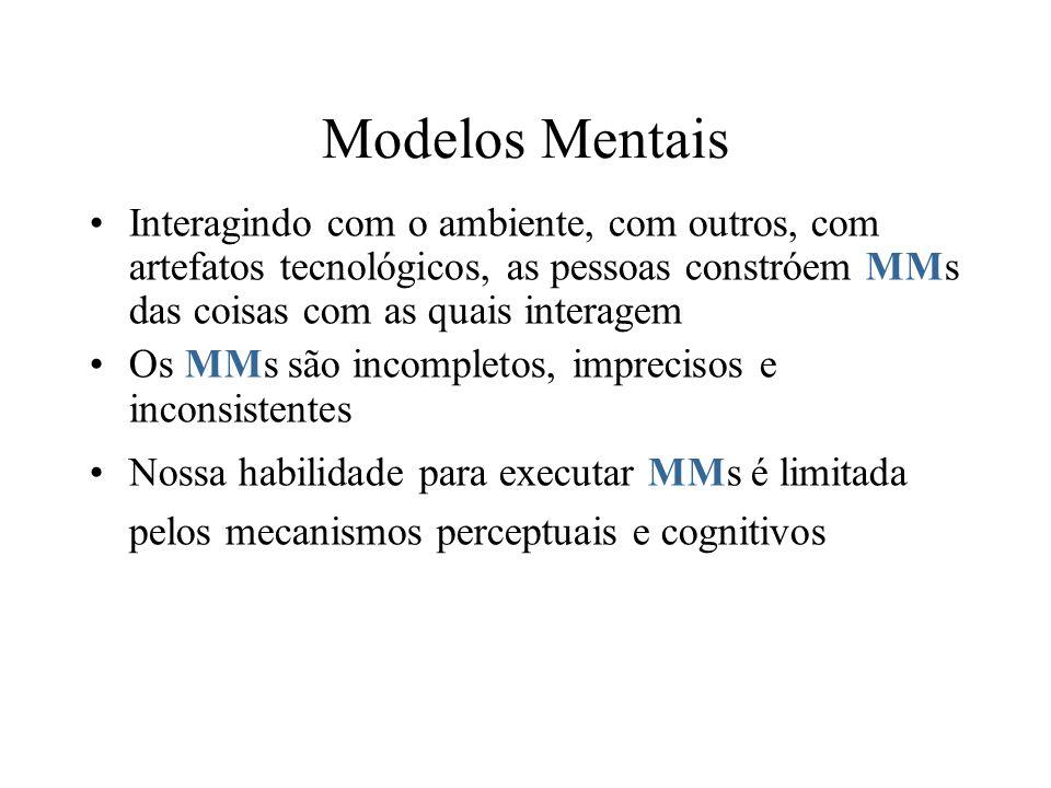 Modelos Mentais Interagindo com o ambiente, com outros, com artefatos tecnológicos, as pessoas constróem MMs das coisas com as quais interagem.