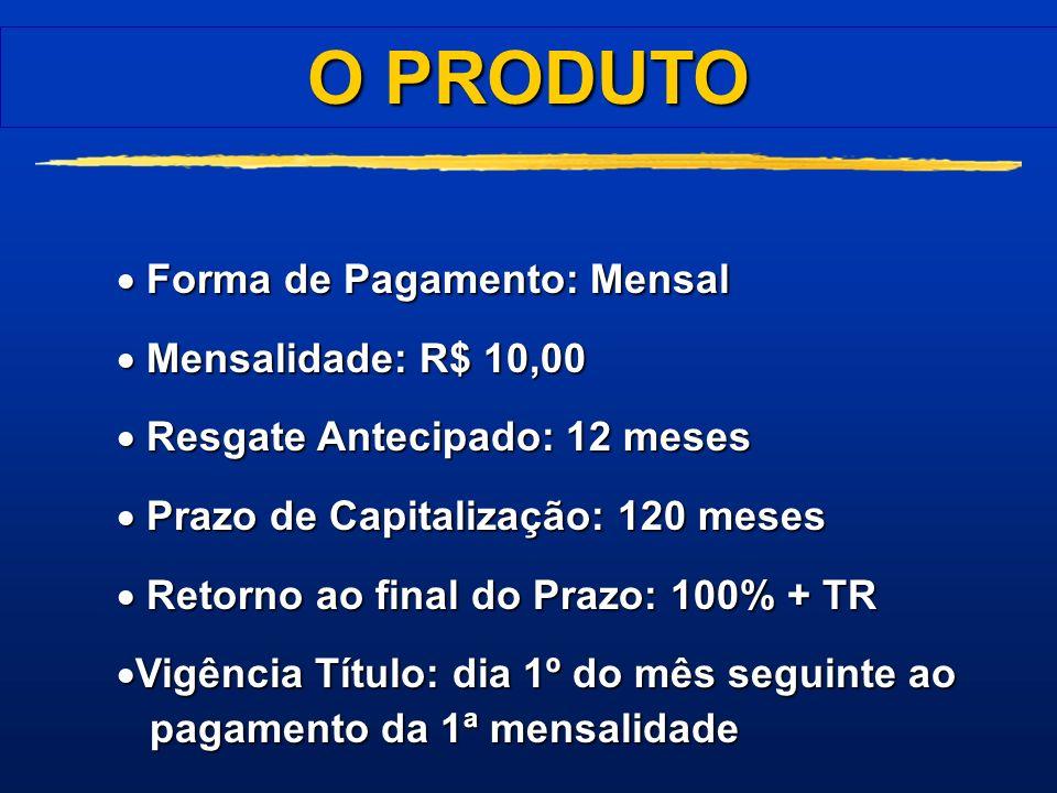 O PRODUTO Forma de Pagamento: Mensal Mensalidade: R$ 10,00