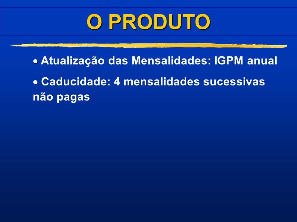 O PRODUTO Atualização das Mensalidades: IGPM anual