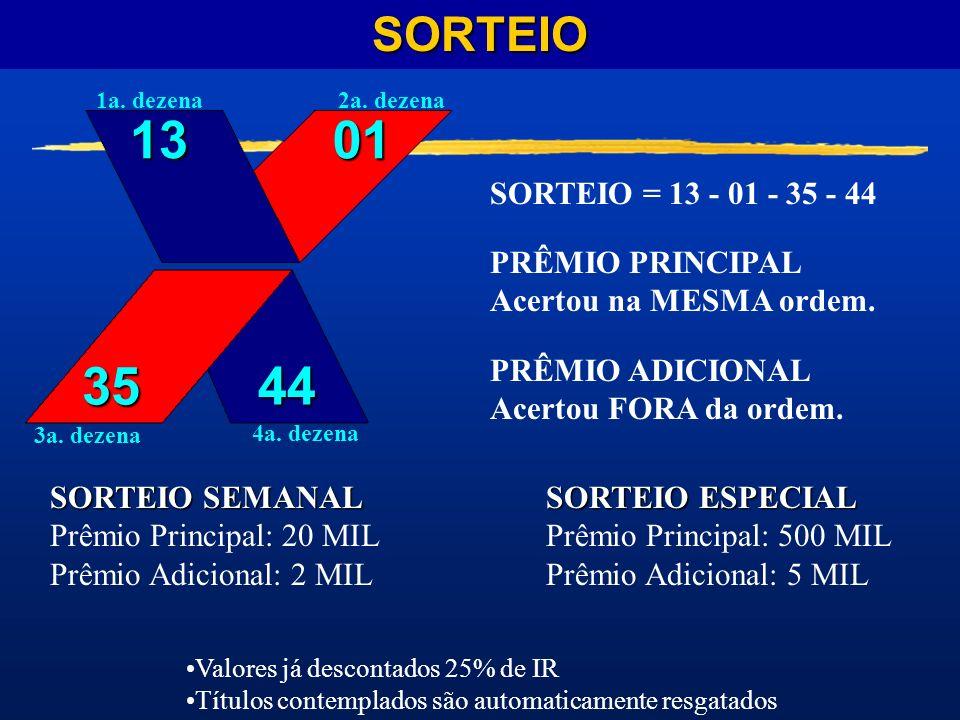 13 01 35 44 SORTEIO SORTEIO = 13 - 01 - 35 - 44 PRÊMIO PRINCIPAL