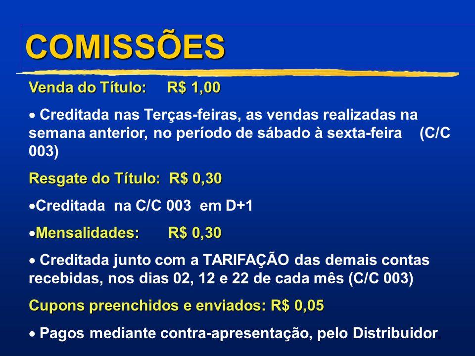 COMISSÕES Venda do Título: R$ 1,00