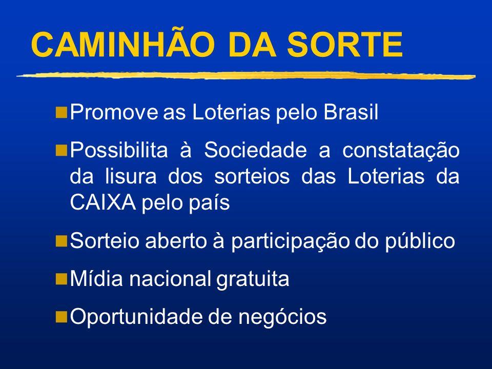 CAMINHÃO DA SORTE Promove as Loterias pelo Brasil