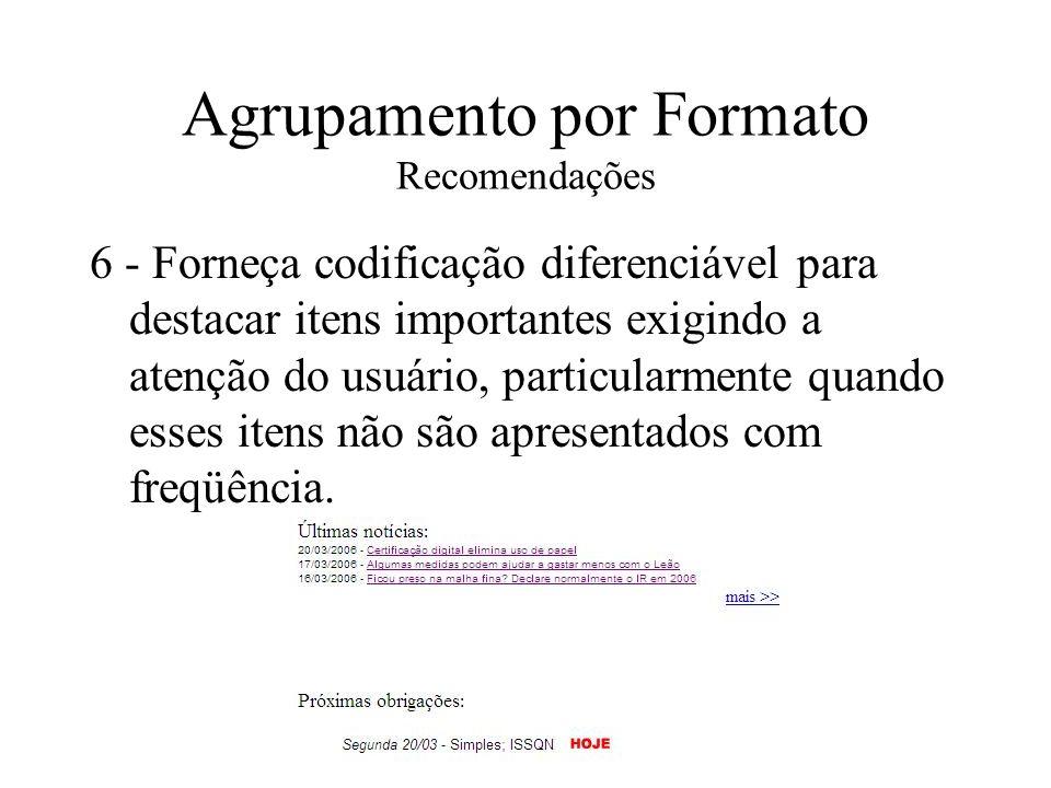 Agrupamento por Formato Recomendações