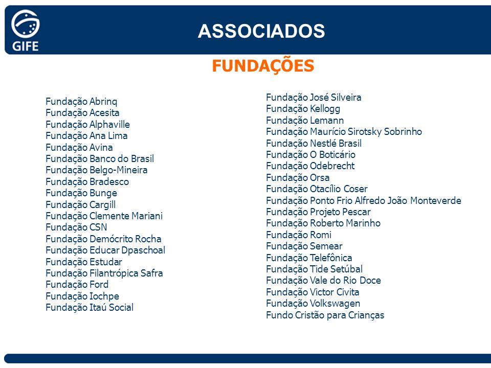 ASSOCIADOS FUNDAÇÕES Fundação José Silveira Fundação Abrinq