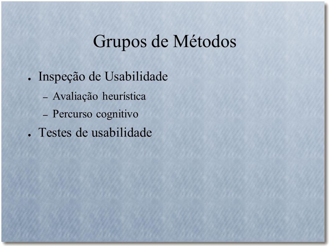Grupos de Métodos Inspeção de Usabilidade Testes de usabilidade