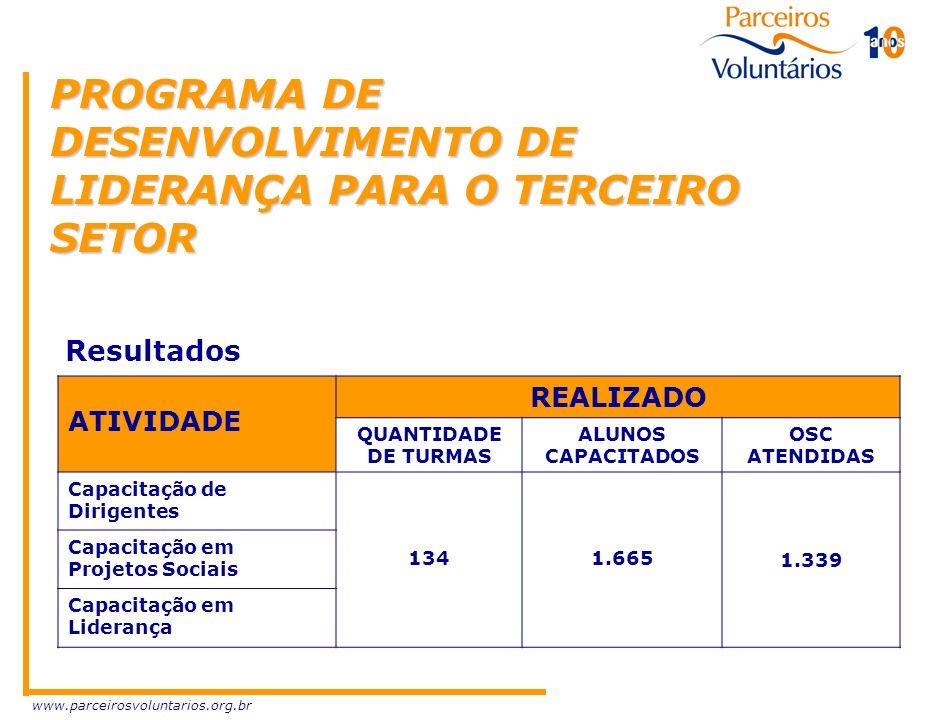 PROGRAMA DE DESENVOLVIMENTO DE LIDERANÇA PARA O TERCEIRO SETOR