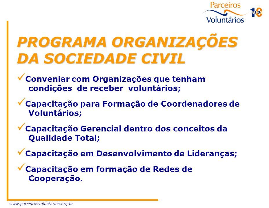 PROGRAMA ORGANIZAÇÕES DA SOCIEDADE CIVIL