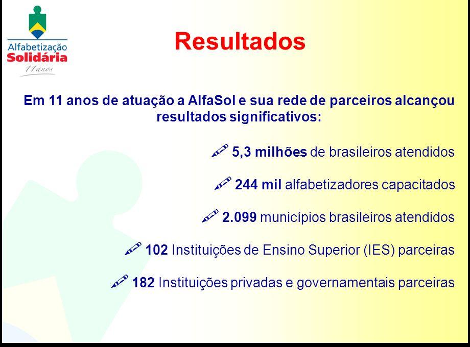 ResultadosEm 11 anos de atuação a AlfaSol e sua rede de parceiros alcançou. resultados significativos: